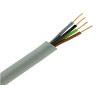 Hoe moet ik een YMvK kabel aansluiten?